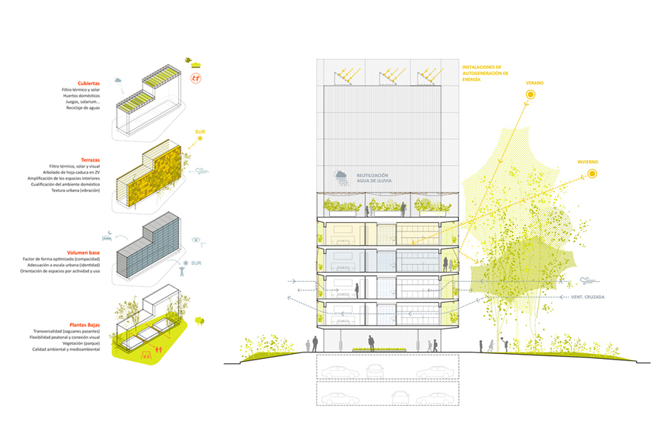 concurso proyectos nuevos modos de habitar manzana verde de málaga - sección y axonometría funcionamiento medioambiental